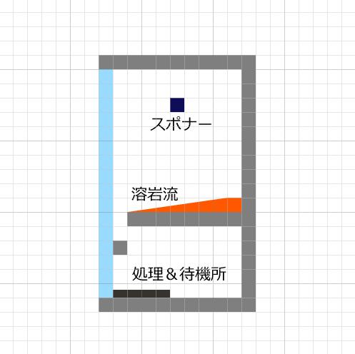版 ブレイズ 統合 トラップ マイクラ